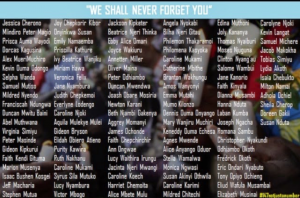 List of names of people killed at Garissa University