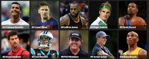 rich list, forbes, lebron, ronaldo, fedora, cam newton, nfl, nba, highest paid